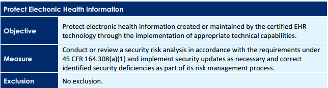 meaningful use risk assessment for 2014